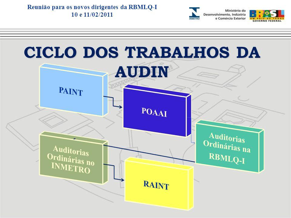 CICLO DOS TRABALHOS DA AUDIN Reunião para os novos dirigentes da RBMLQ-I 10 e 11/02/2011