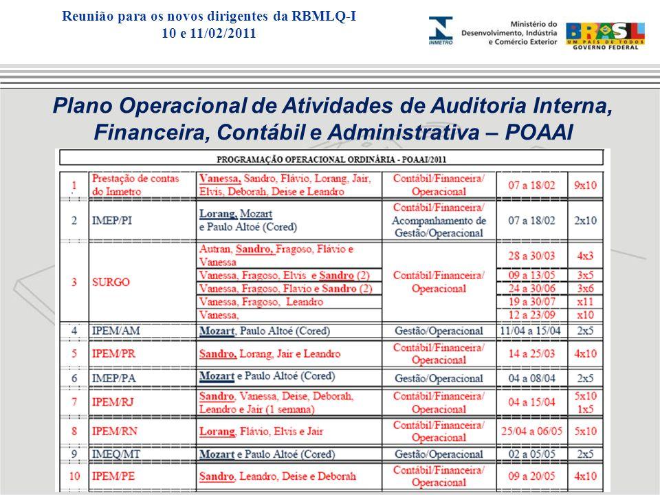 Plano Operacional de Atividades de Auditoria Interna, Financeira, Contábil e Administrativa – POAAI Reunião para os novos dirigentes da RBMLQ-I 10 e 1