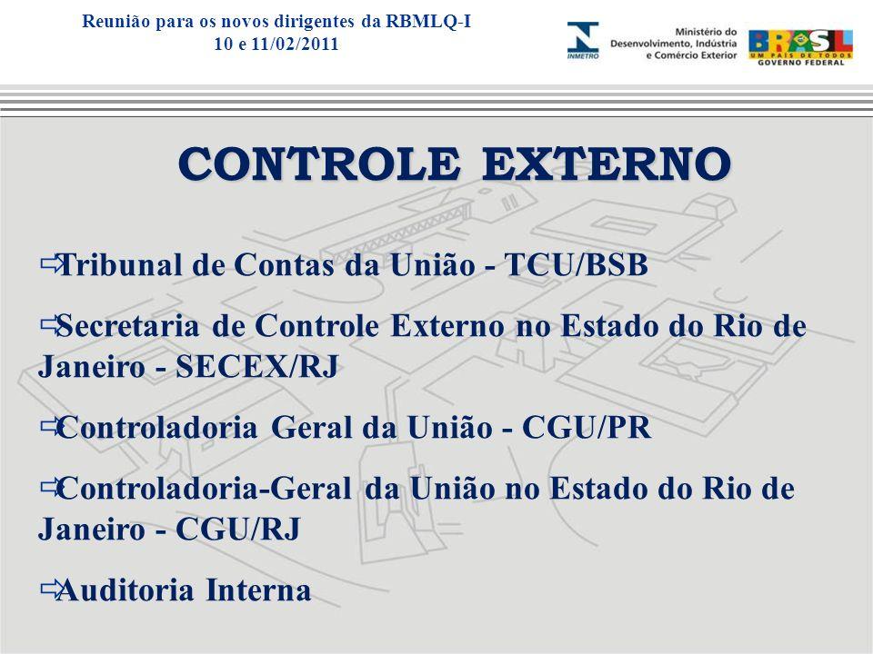 CONTROLE EXTERNO Tribunal de Contas da União - TCU/BSB Secretaria de Controle Externo no Estado do Rio de Janeiro - SECEX/RJ Controladoria Geral da Un