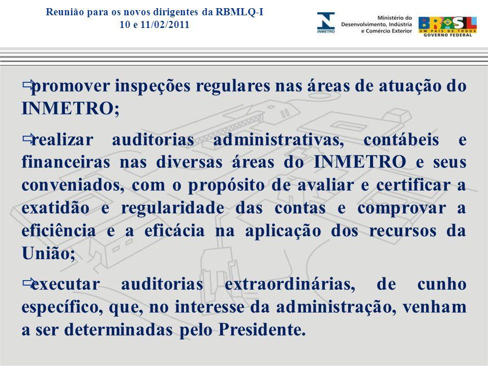 promover inspeções regulares nas áreas de atuação do INMETRO; realizar auditorias administrativas, contábeis e financeiras nas diversas áreas do INMET