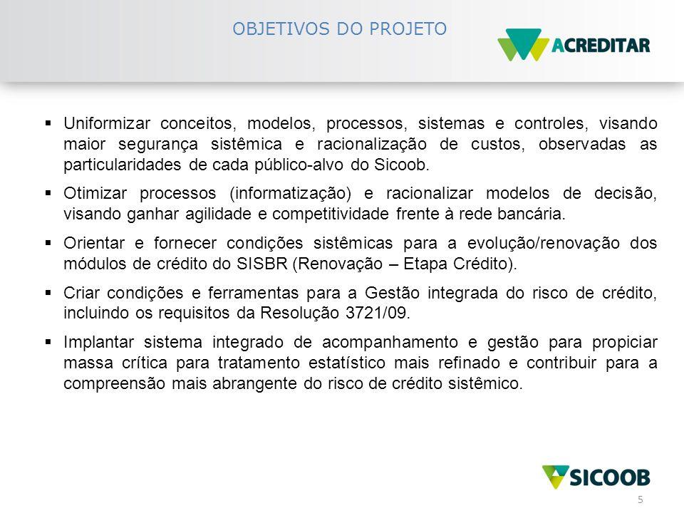 O trabalho foi dividido em 14 Pontos de Homologação (PH), guardando aderência com o processo de crédito.