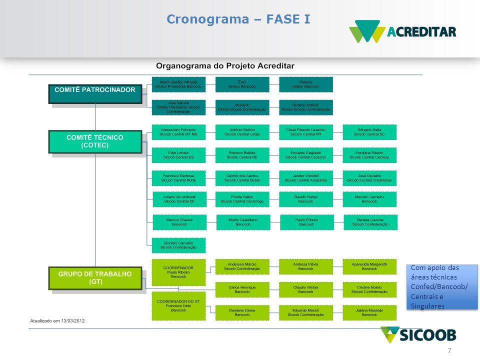 8 CRONOGRAMA – Visão Macro AçõesEstágio Fase I Diagnóstico Proposições Gerais Concluído 19/8/2010 Fase II Normatizações Revisão dos processos Desenvolvimento/Aprimoramento de Sistemas Em andamento Fase III ImplementaçõesEm andamento 2013 60 ações aprovadas