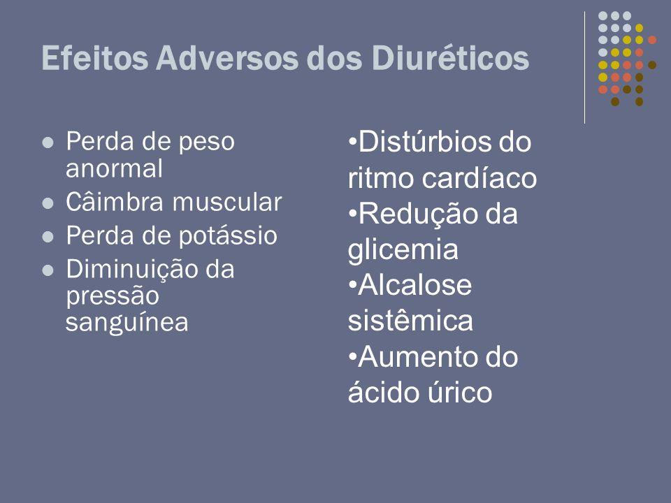 Efeitos Adversos dos Diuréticos Perda de peso anormal Câimbra muscular Perda de potássio Diminuição da pressão sanguínea Distúrbios do ritmo cardíaco