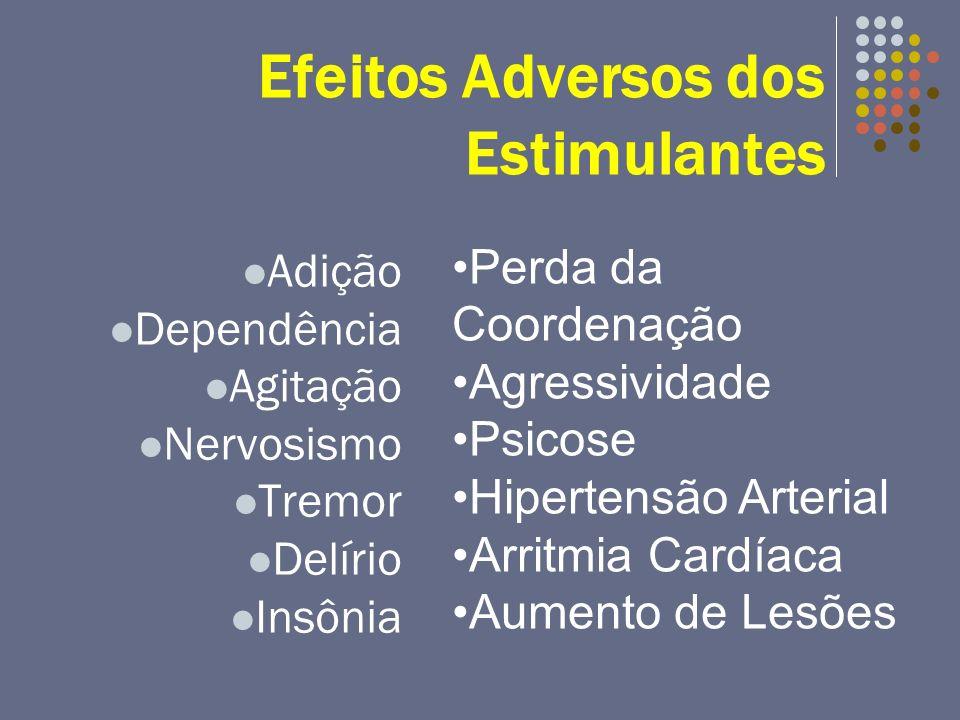 Efeitos Adversos dos Estimulantes Adição Dependência Agitação Nervosismo Tremor Delírio Insônia Perda da Coordenação Agressividade Psicose Hipertensão