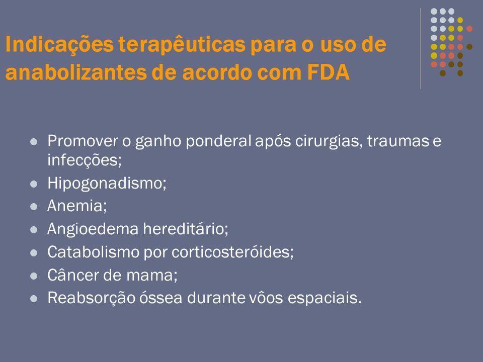 Indicações terapêuticas para o uso de anabolizantes de acordo com FDA Promover o ganho ponderal após cirurgias, traumas e infecções; Hipogonadismo; An
