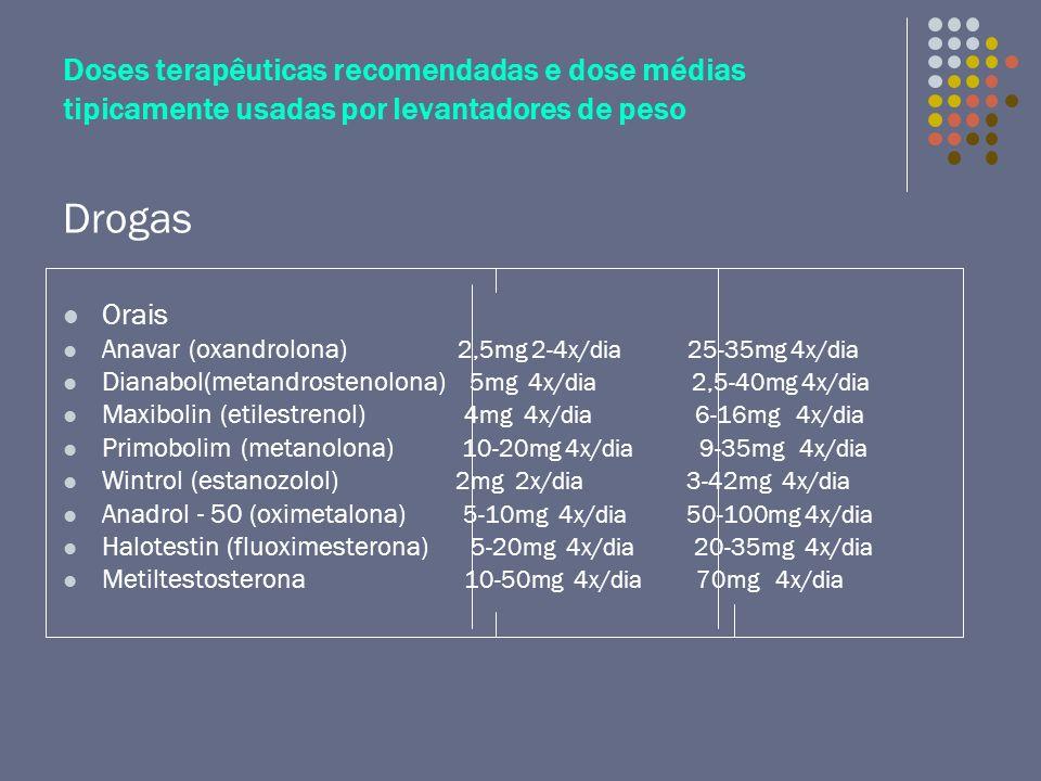 Doses terapêuticas recomendadas e dose médias tipicamente usadas por levantadores de peso Drogas Orais Anavar (oxandrolona) 2,5mg 2-4x/dia 25-35mg 4x/
