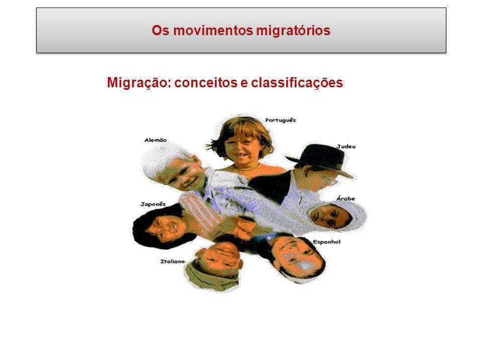 Os movimentos migratórios Migração: conceitos e classificações