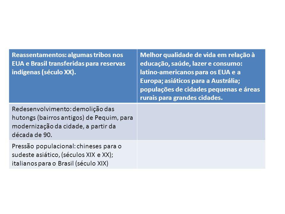 Reassentamentos: algumas tribos nos EUA e Brasil transferidas para reservas indígenas (século XX). Melhor qualidade de vida em relação à educação, saú
