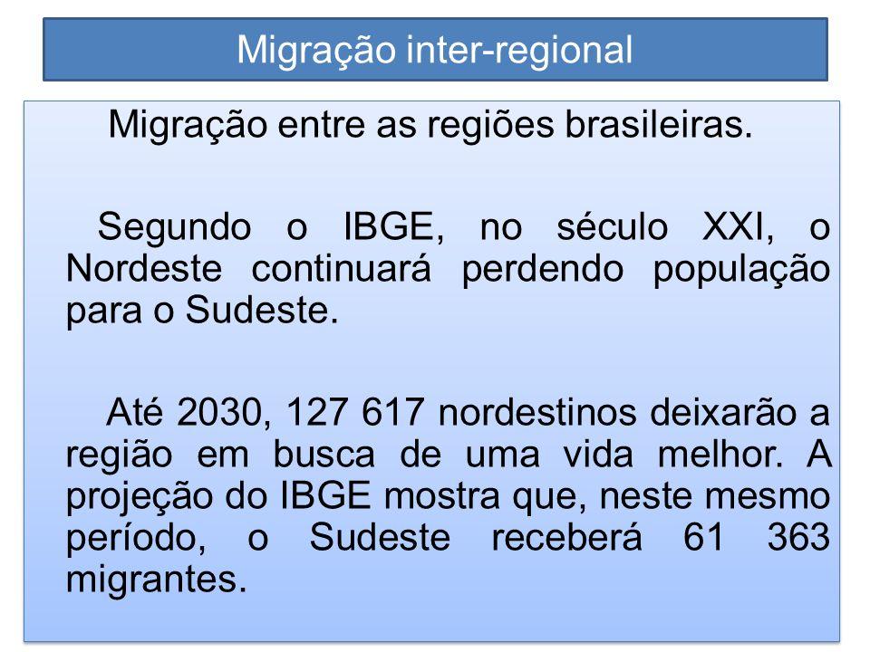 Migração inter-regional Migração entre as regiões brasileiras. Segundo o IBGE, no século XXI, o Nordeste continuará perdendo população para o Sudeste.