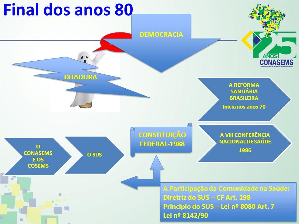 Final dos anos 80 A VIII CONFERÊNCIA NACIONAL DE SAÚDE 1986 O CONASEMS E OS COSEMS O SUS A REFORMA SANITÁRIA BRASILEIRA Inicia nos anos 70 CONSTITUIÇÃ