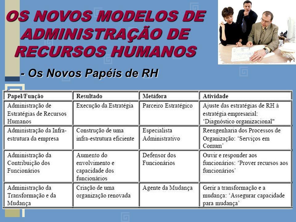 OS NOVOS MODELOS DE ADMINISTRAÇÃO DE RECURSOS HUMANOS - As competências requeridas para a consecução dos novos para a consecução dos novos papéis de RH papéis de RH Comunicação eficaz tanto com a alta direção, como com as gerências intermediárias, empregados e públicos externos; Comunicação eficaz tanto com a alta direção, como com as gerências intermediárias, empregados e públicos externos; Elaboração de critérios e instrumentos para seleção do pessoal requerido pela empresa; Elaboração de critérios e instrumentos para seleção do pessoal requerido pela empresa; Definição de padrões e construção de instrumentos para a avaliação dos empregados;Definição de padrões e construção de instrumentos para a avaliação dos empregados;