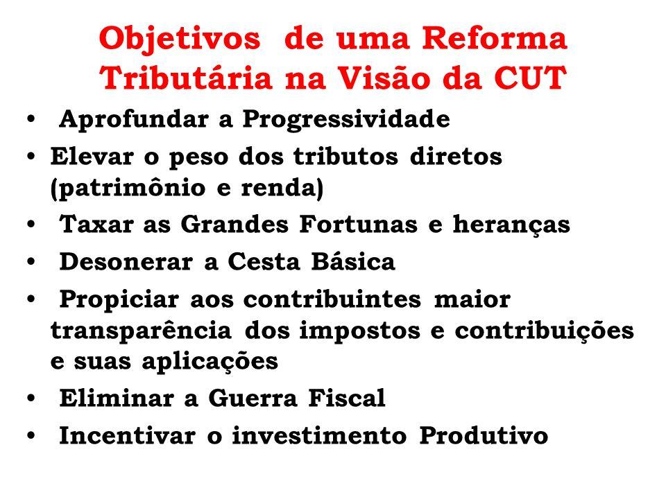 Objetivos de uma Reforma Tributária na Visão da CUT Aprofundar a Progressividade Elevar o peso dos tributos diretos (patrimônio e renda) Taxar as Gran