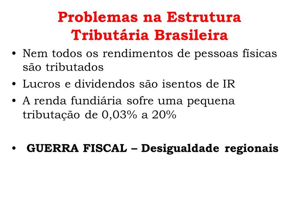 Problemas na Estrutura Tributária Brasileira Nem todos os rendimentos de pessoas físicas são tributados Lucros e dividendos são isentos de IR A renda