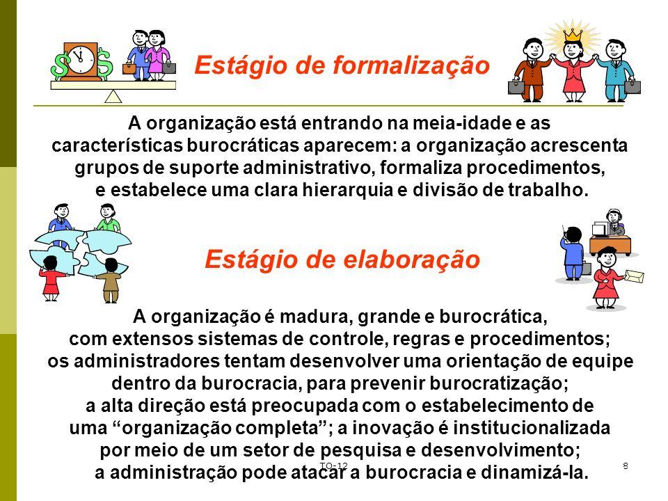 TO-128 Prof. Marcos Antonio Franklin Estágio de formalização A organização está entrando na meia-idade e as características burocráticas aparecem: a o