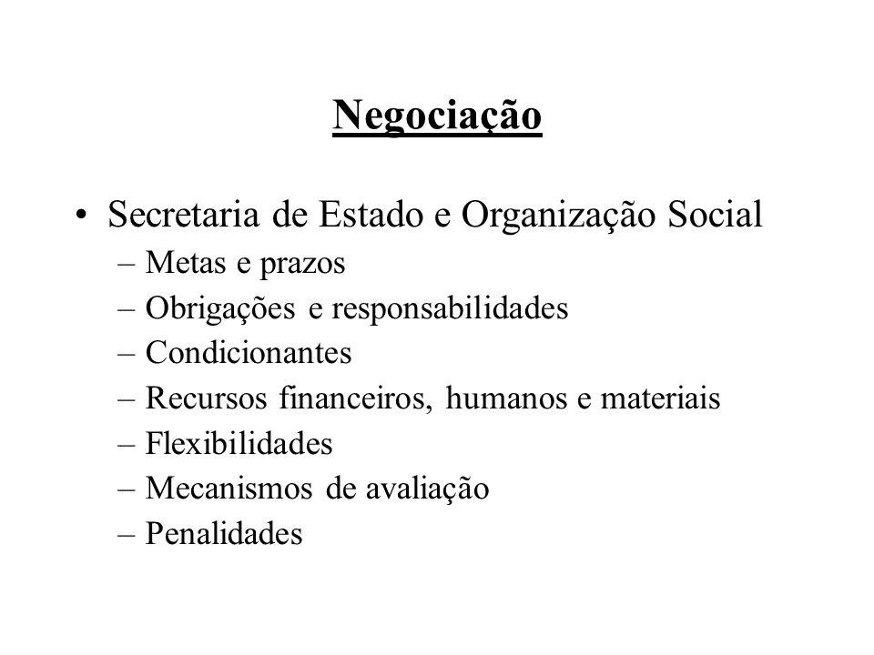 Negociação Secretaria de Estado e Organização Social –Metas e prazos –Obrigações e responsabilidades –Condicionantes –Recursos financeiros, humanos e materiais –Flexibilidades –Mecanismos de avaliação –Penalidades