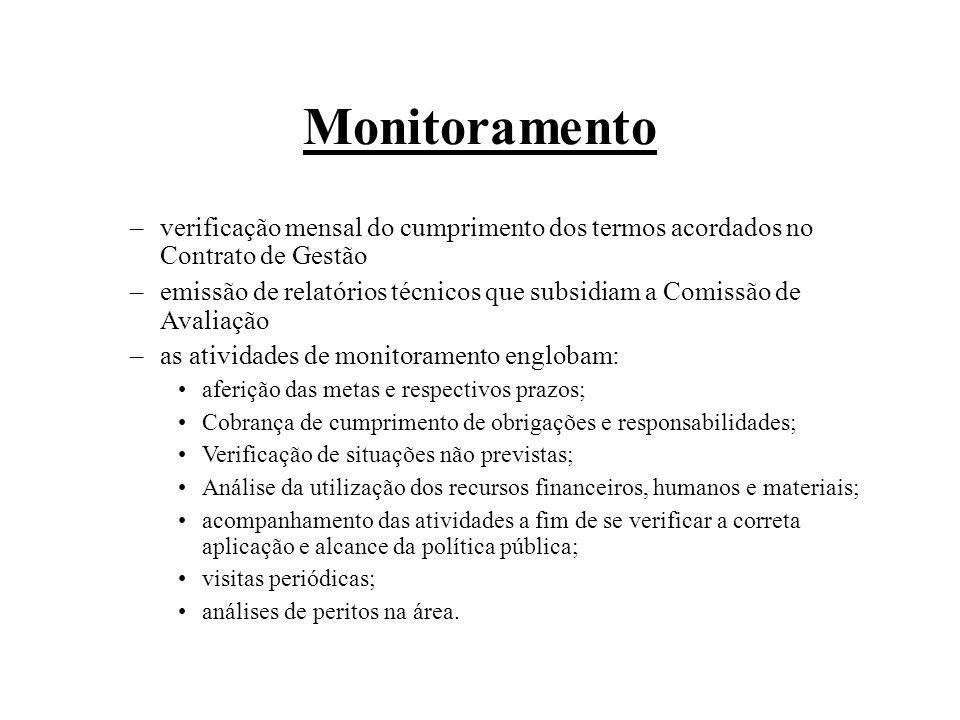 Monitoramento –verificação mensal do cumprimento dos termos acordados no Contrato de Gestão –emissão de relatórios técnicos que subsidiam a Comissão d
