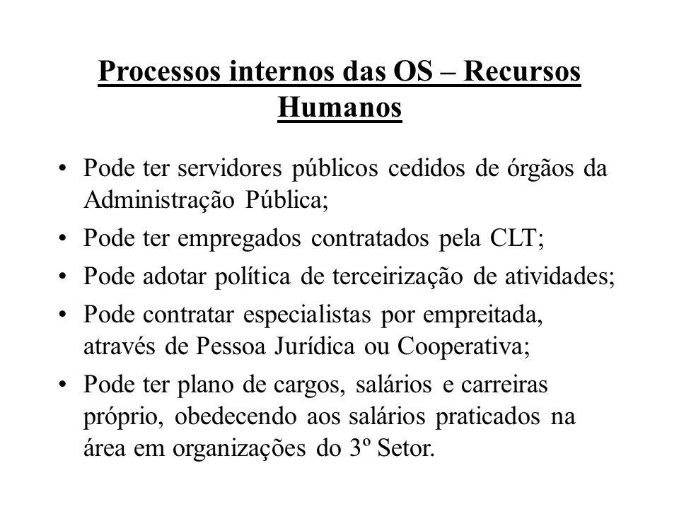 Processos internos das OS – Recursos Humanos Pode ter servidores públicos cedidos de órgãos da Administração Pública; Pode ter empregados contratados