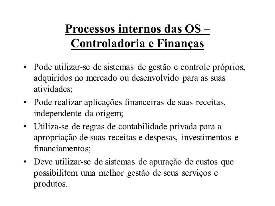 Processos internos das OS – Controladoria e Finanças Pode utilizar-se de sistemas de gestão e controle próprios, adquiridos no mercado ou desenvolvido