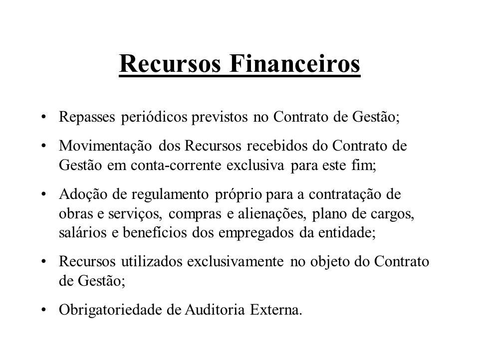 Recursos Financeiros Repasses periódicos previstos no Contrato de Gestão; Movimentação dos Recursos recebidos do Contrato de Gestão em conta-corrente
