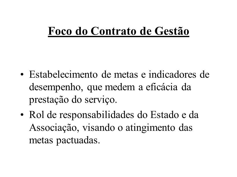 Foco do Contrato de Gestão Estabelecimento de metas e indicadores de desempenho, que medem a eficácia da prestação do serviço. Rol de responsabilidade