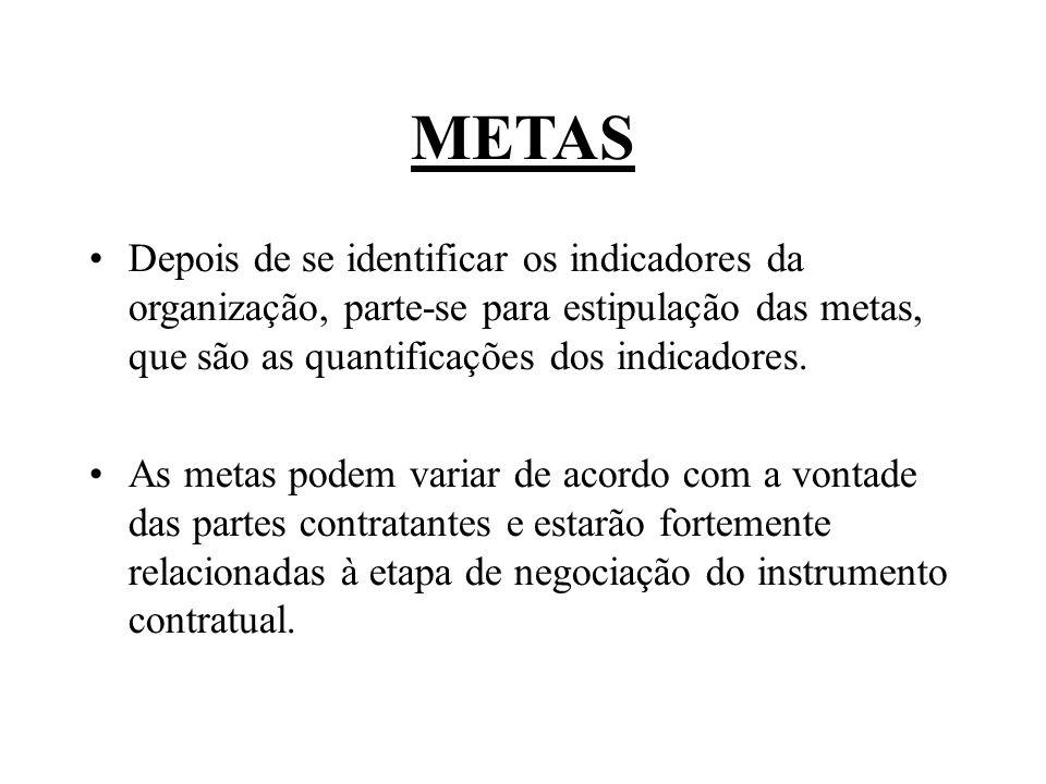 METAS Depois de se identificar os indicadores da organização, parte-se para estipulação das metas, que são as quantificações dos indicadores. As metas