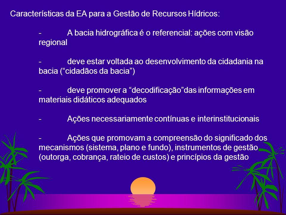 NO ESTADO DE SÃO PAULO: -Lei 7663/91- Artigo 8 o das disposições transitórias diz que a implantação da cobrança pelo uso da água...terá como primeira