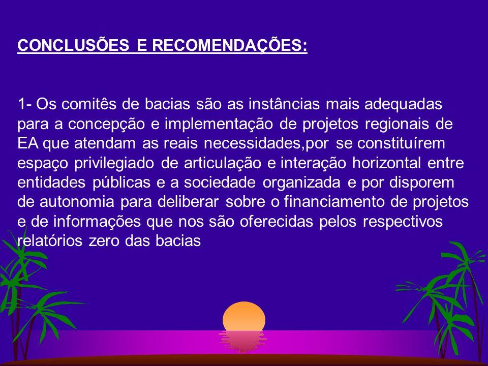 -CBH Pontal do Paranapanema e CBH Alto Paranapanema mantêm GEAS (Grupos Permanentes de EA) -CBH Aguapeí-Peixe ; CBH-Médio-Paranapanema ; CBH-Mogi- Gua