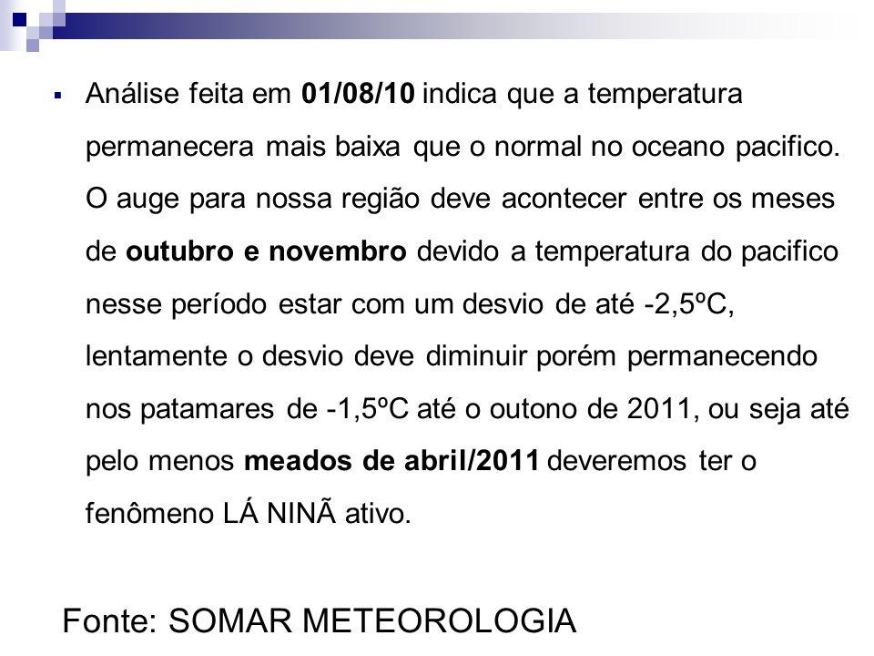 Análise feita em 01/08/10 indica que a temperatura permanecera mais baixa que o normal no oceano pacifico. O auge para nossa região deve acontecer ent