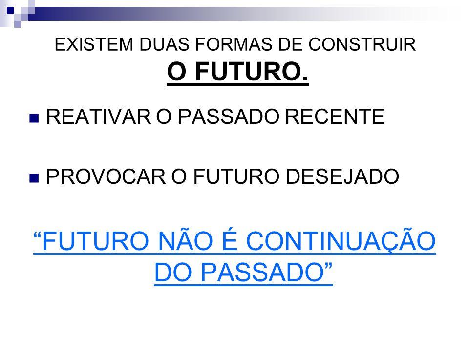 EXISTEM DUAS FORMAS DE CONSTRUIR O FUTURO. REATIVAR O PASSADO RECENTE PROVOCAR O FUTURO DESEJADO FUTURO NÃO É CONTINUAÇÃO DO PASSADO