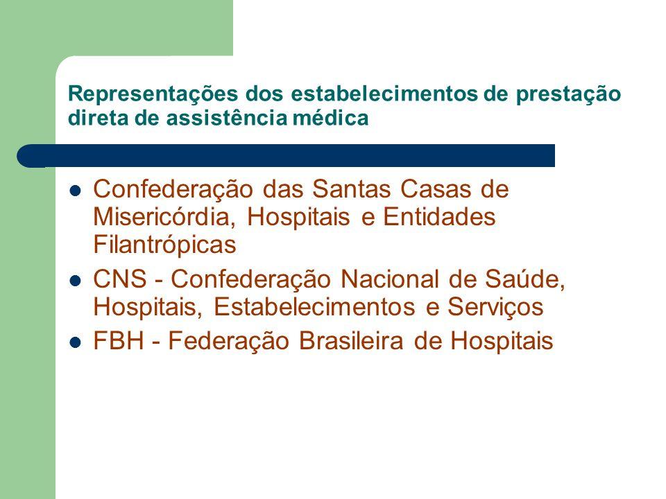 Representações dos estabelecimentos de prestação direta de assistência médica Confederação das Santas Casas de Misericórdia, Hospitais e Entidades Fil