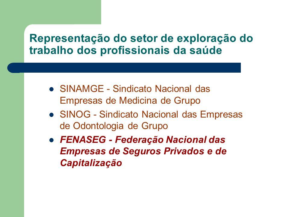 SINAMGE - Sindicato Nacional das Empresas de Medicina de Grupo SINOG - Sindicato Nacional das Empresas de Odontologia de Grupo FENASEG - Federação Nac