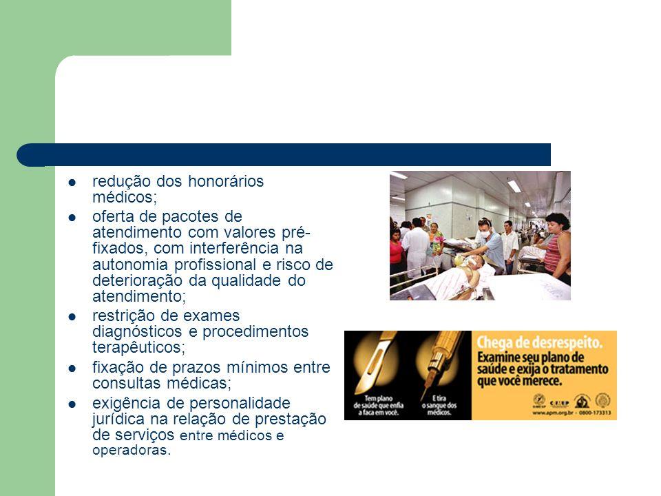 redução dos honorários médicos; oferta de pacotes de atendimento com valores pré- fixados, com interferência na autonomia profissional e risco de dete