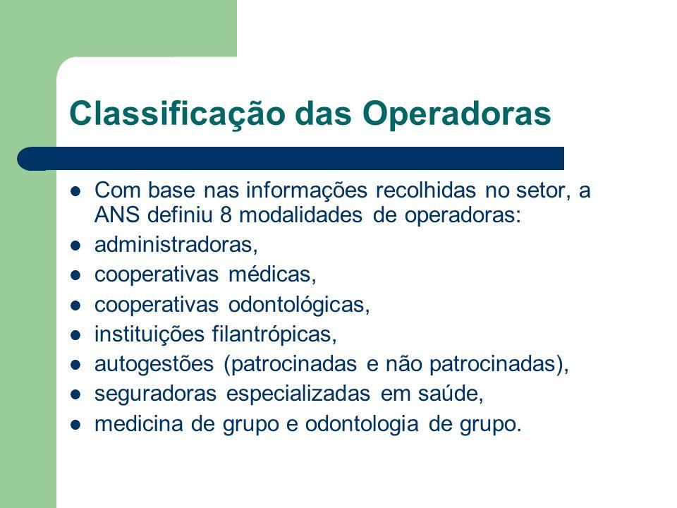 Classificação das Operadoras Com base nas informações recolhidas no setor, a ANS definiu 8 modalidades de operadoras: administradoras, cooperativas mé