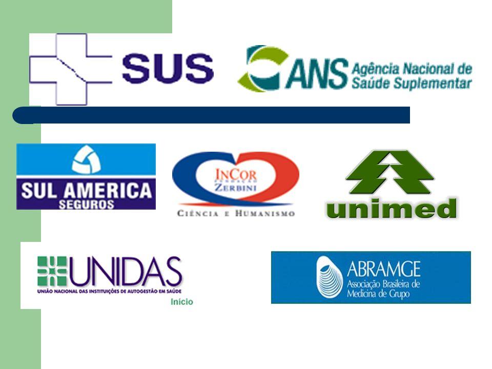 CNC - Confederação Nacional do Comércio CNI - Confederação Nacional da Indústria Representação dos setores contratantes de planos coletivos