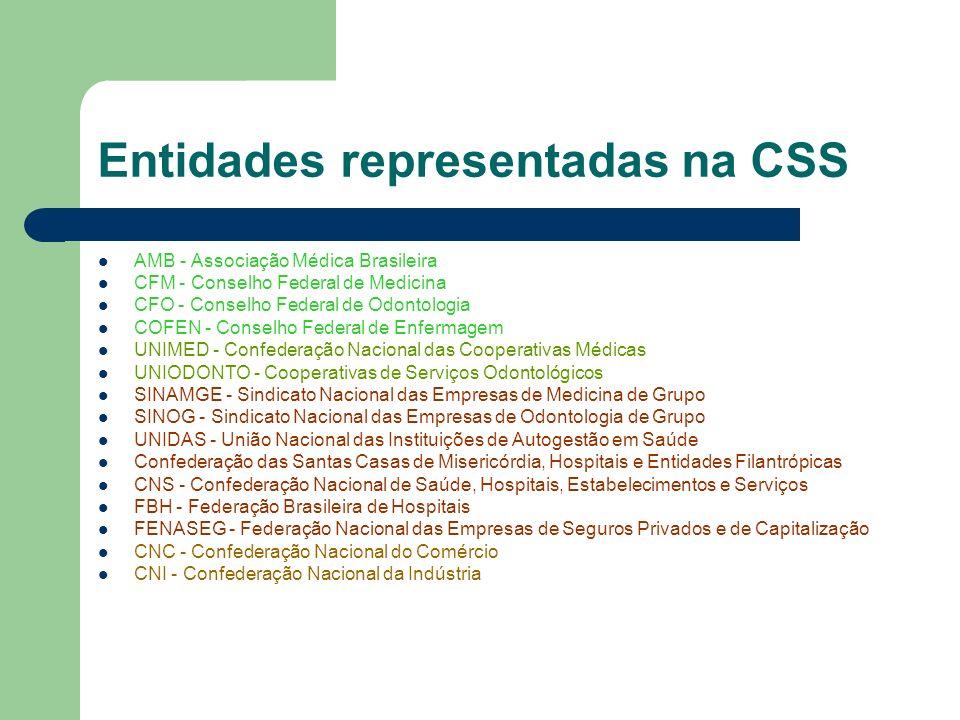 Entidades representadas na CSS AMB - Associação Médica Brasileira CFM - Conselho Federal de Medicina CFO - Conselho Federal de Odontologia COFEN - Con