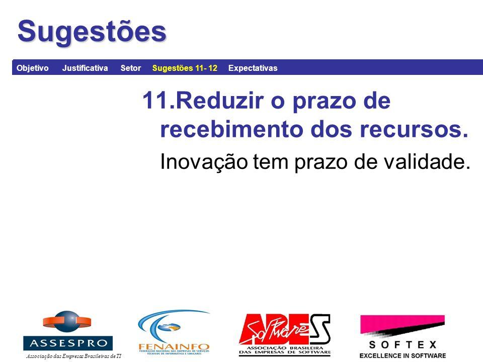 Associação das Empresas Brasileiras de TISugestões 11.Reduzir o prazo de recebimento dos recursos.