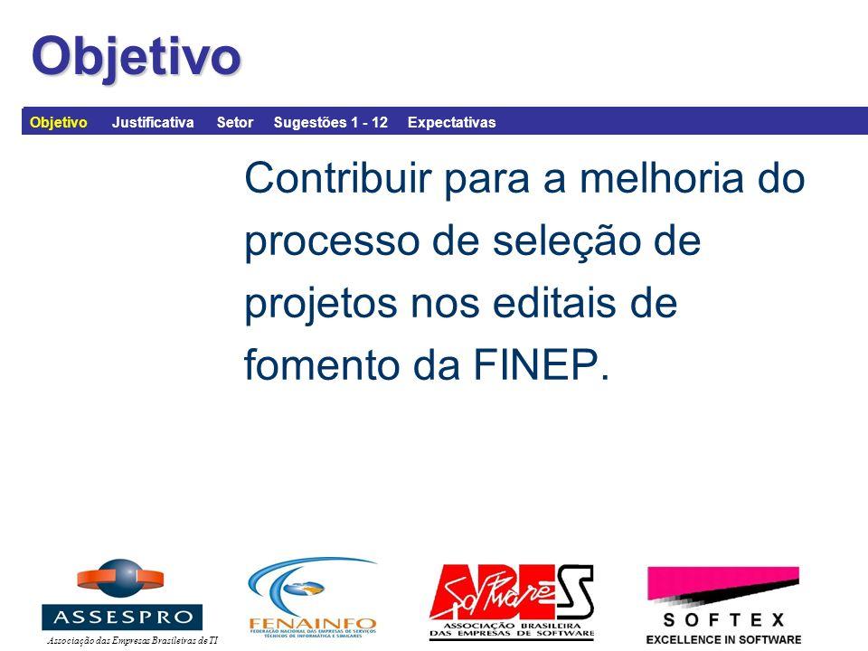 Objetivo Contribuir para a melhoria do processo de seleção de projetos nos editais de fomento da FINEP.