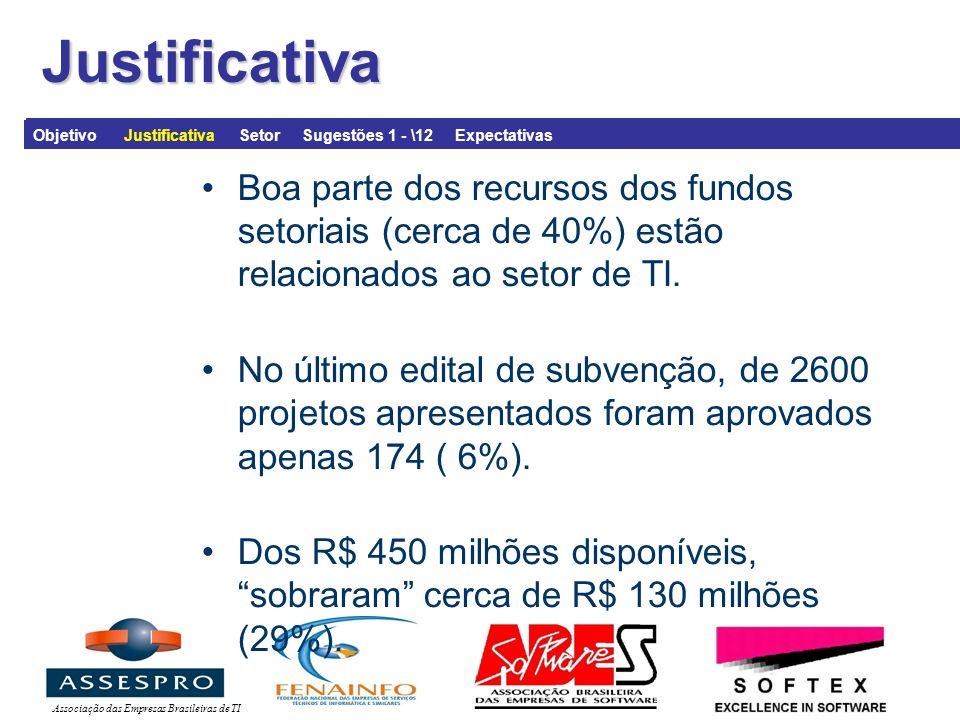 Associação das Empresas Brasileiras de TIJustificativa Boa parte dos recursos dos fundos setoriais (cerca de 40%) estão relacionados ao setor de TI.