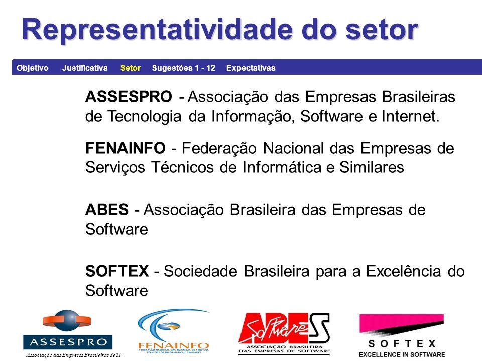 Associação das Empresas Brasileiras de TI Representatividade do setor ASSESPRO - Associação das Empresas Brasileiras de Tecnologia da Informação, Software e Internet.