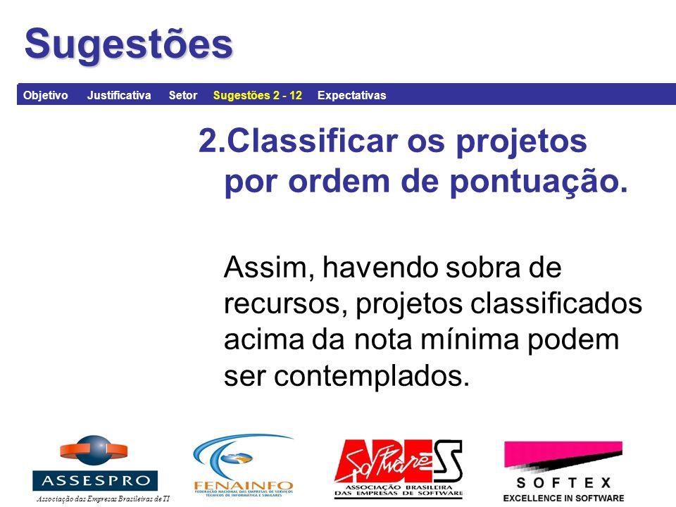 Associação das Empresas Brasileiras de TISugestões 2.Classificar os projetos por ordem de pontuação.