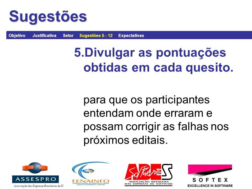Associação das Empresas Brasileiras de TISugestões 5.Divulgar as pontuações obtidas em cada quesito.
