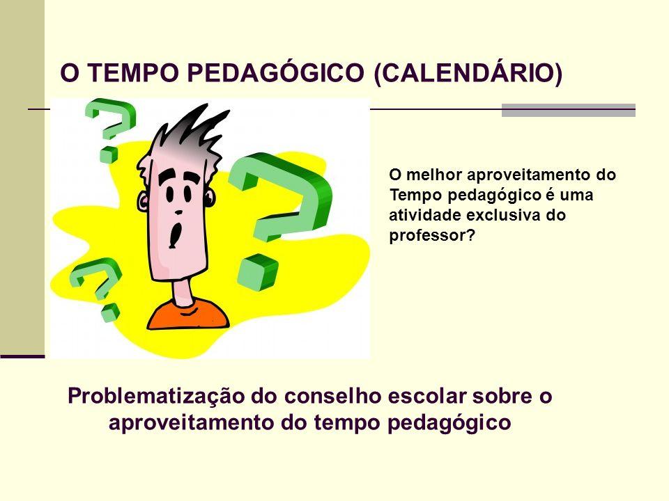 O TEMPO PEDAGÓGICO (CALENDÁRIO) O melhor aproveitamento do Tempo pedagógico é uma atividade exclusiva do professor? Problematização do conselho escola