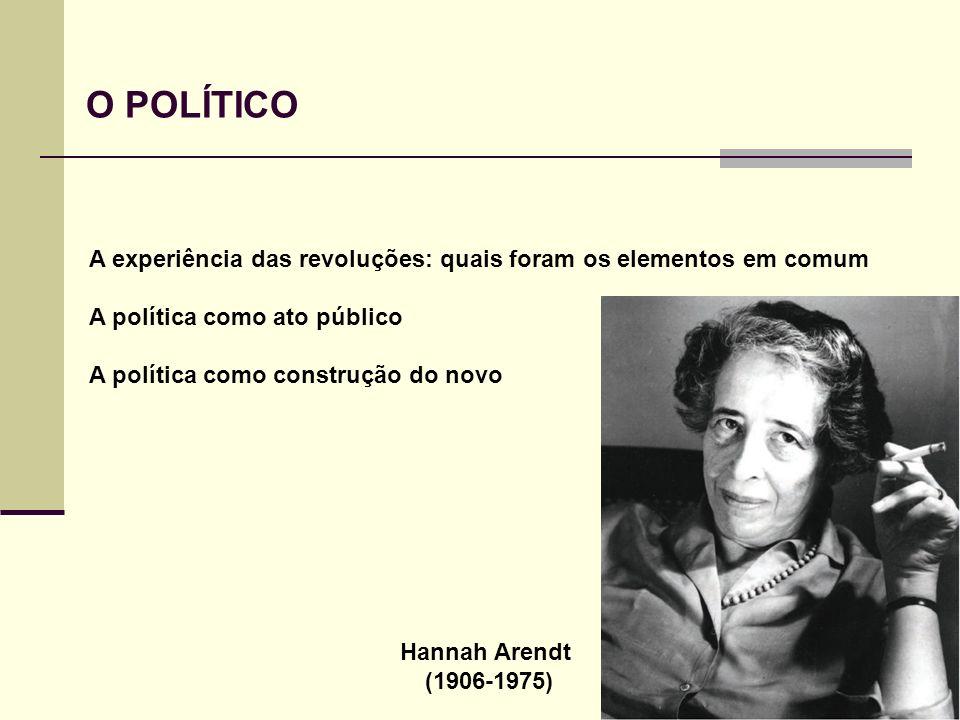 O POLÍTICO A experiência das revoluções: quais foram os elementos em comum A política como ato público A política como construção do novo Hannah Arend