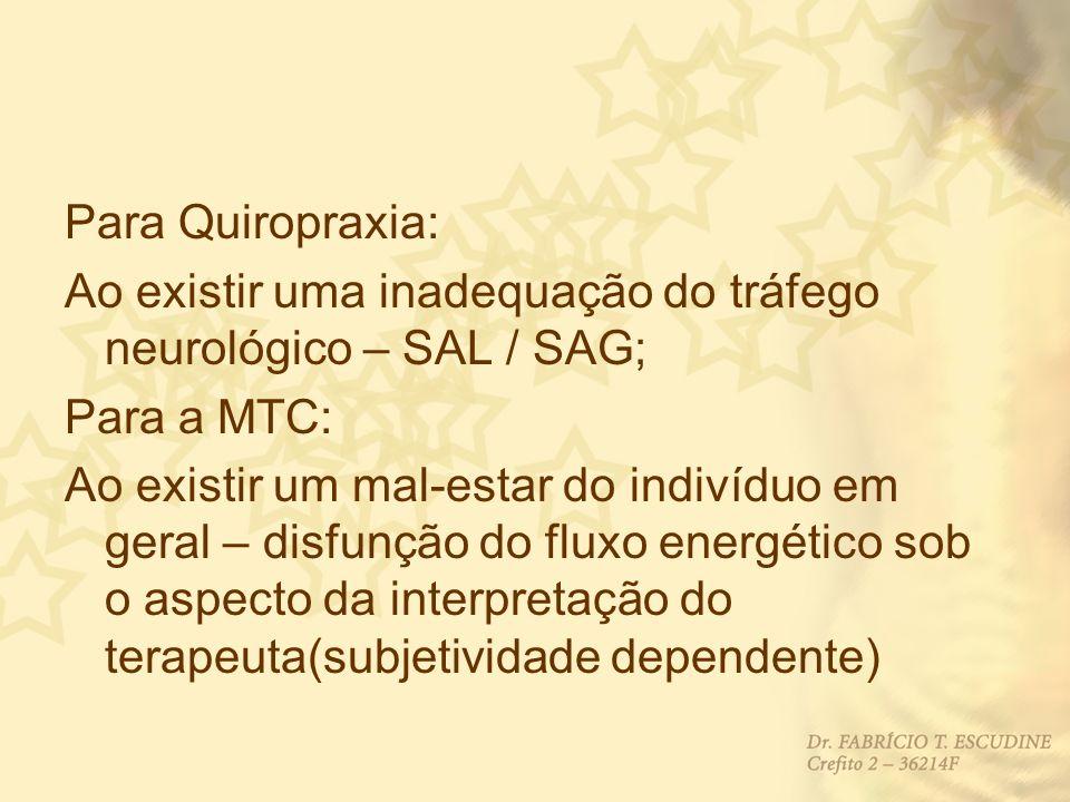 Para Quiropraxia: Ao existir uma inadequação do tráfego neurológico – SAL / SAG; Para a MTC: Ao existir um mal-estar do indivíduo em geral – disfunção