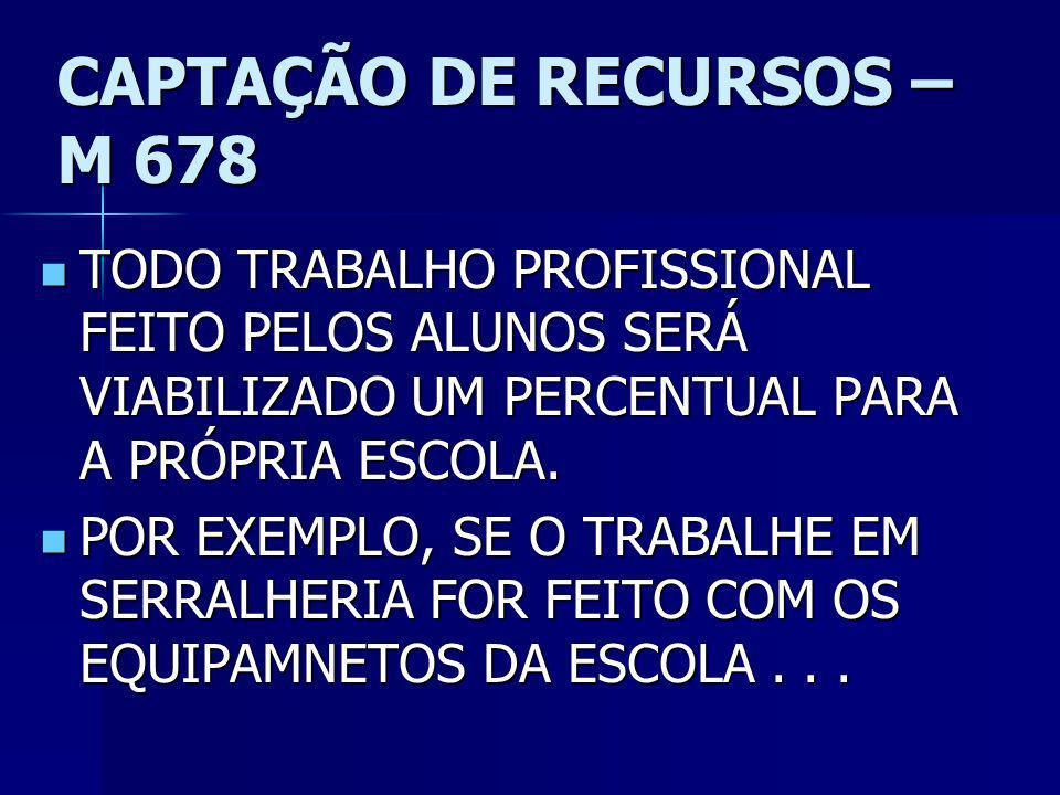 CAPTAÇÃO DE RECURSOS – MINISTÉRIO 678 JANTAR BENEFICENTE JANTAR BENEFICENTE VENDAS DE LIVROS/ARTESANATOS ATRAVÉS DE MALA DIRETA VENDAS DE LIVROS/ARTES