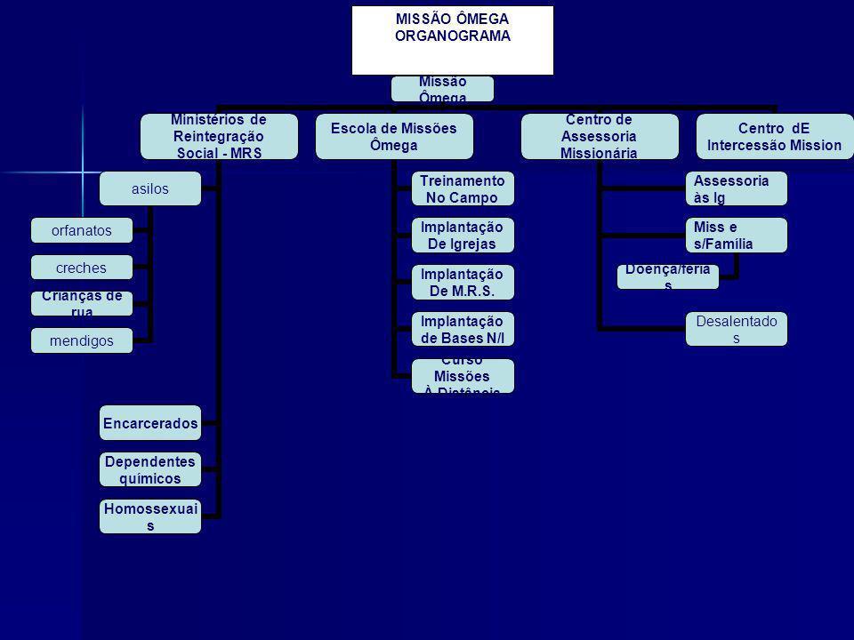 CAPTAÇÃO DE RECURSOS – M 678 TODO TRABALHO PROFISSIONAL FEITO PELOS ALUNOS SERÁ VIABILIZADO UM PERCENTUAL PARA A PRÓPRIA ESCOLA. TODO TRABALHO PROFISS