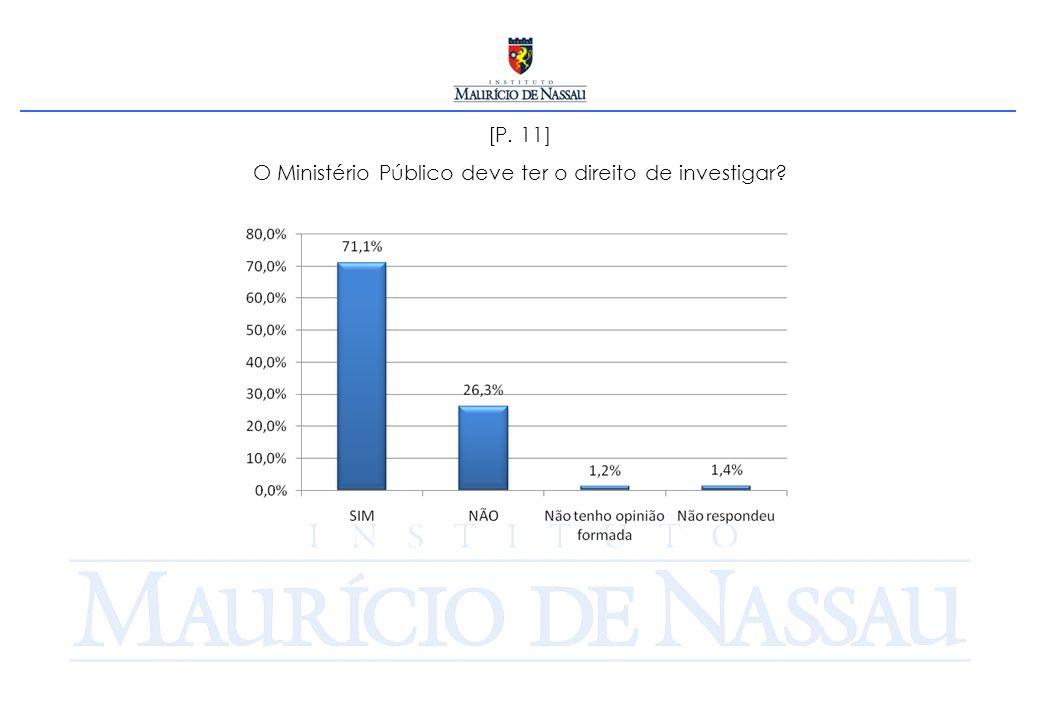 [P. 11] O Ministério Público deve ter o direito de investigar