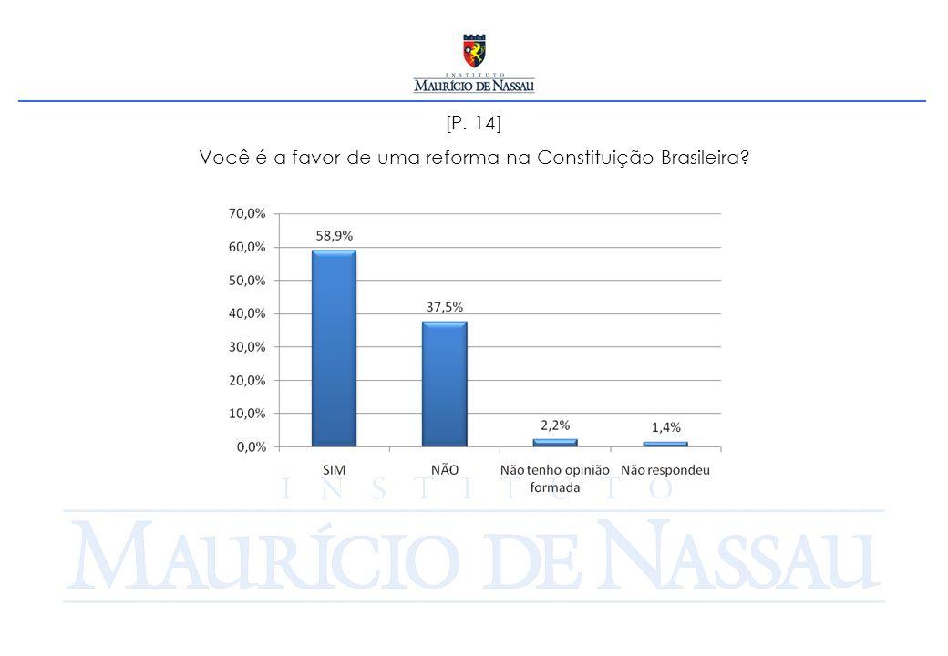 [P. 14] Você é a favor de uma reforma na Constituição Brasileira