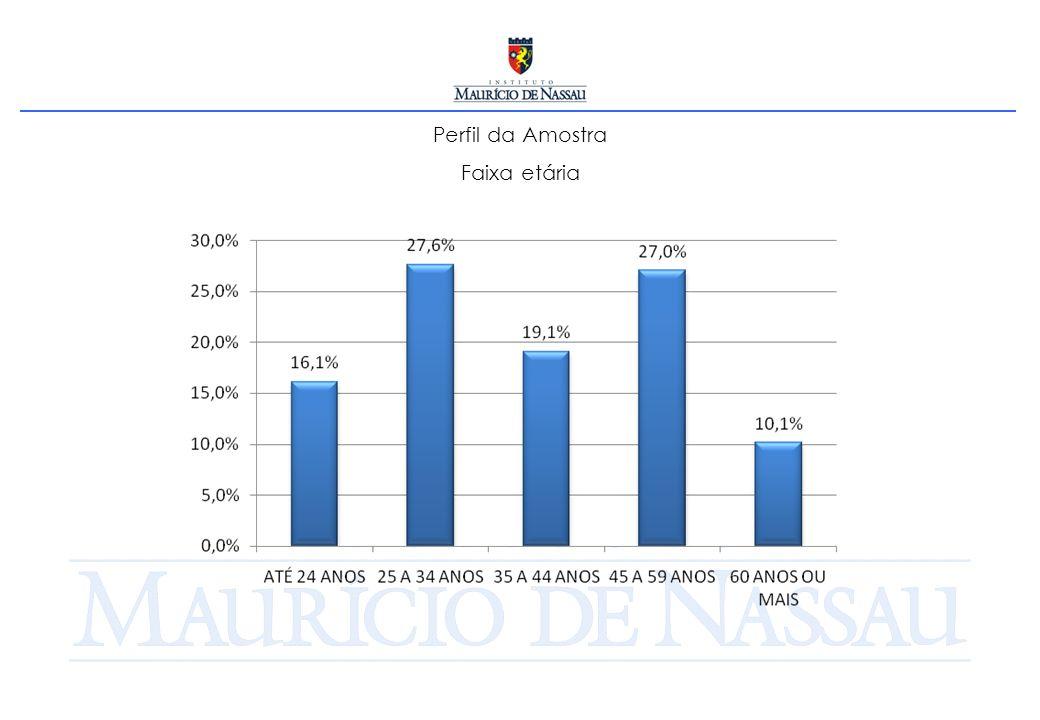 Considerações Finais O instrumento Quinto Constitucional é aprovado por expressiva quantidade dos entrevistados – 68,2%.