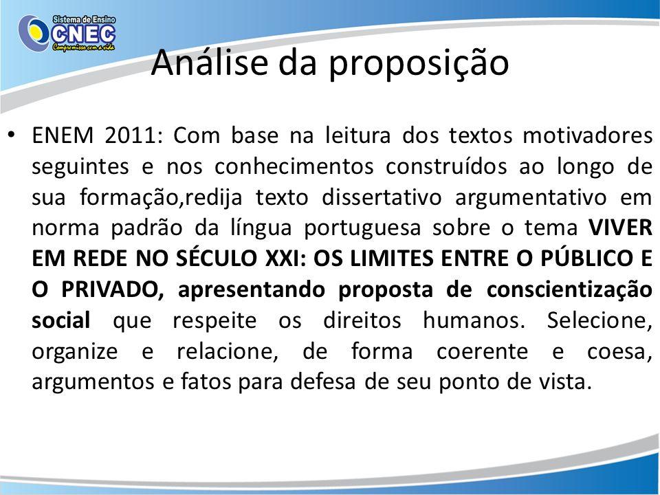 Análise da proposição ENEM 2011: Com base na leitura dos textos motivadores seguintes e nos conhecimentos construídos ao longo de sua formação,redija